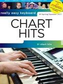Really-Easy-Keyboard:-Chart-Hits-#1-Spring-Summer-2017-(Book)